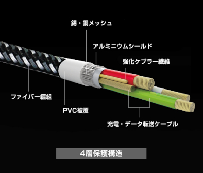 ULTRA STRONG TIGER CABLE 3in1